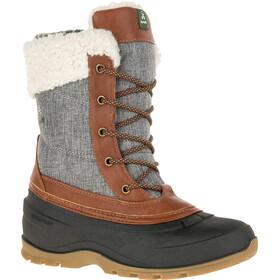 Kamik Snowpearl Winter Boots Women charcoal